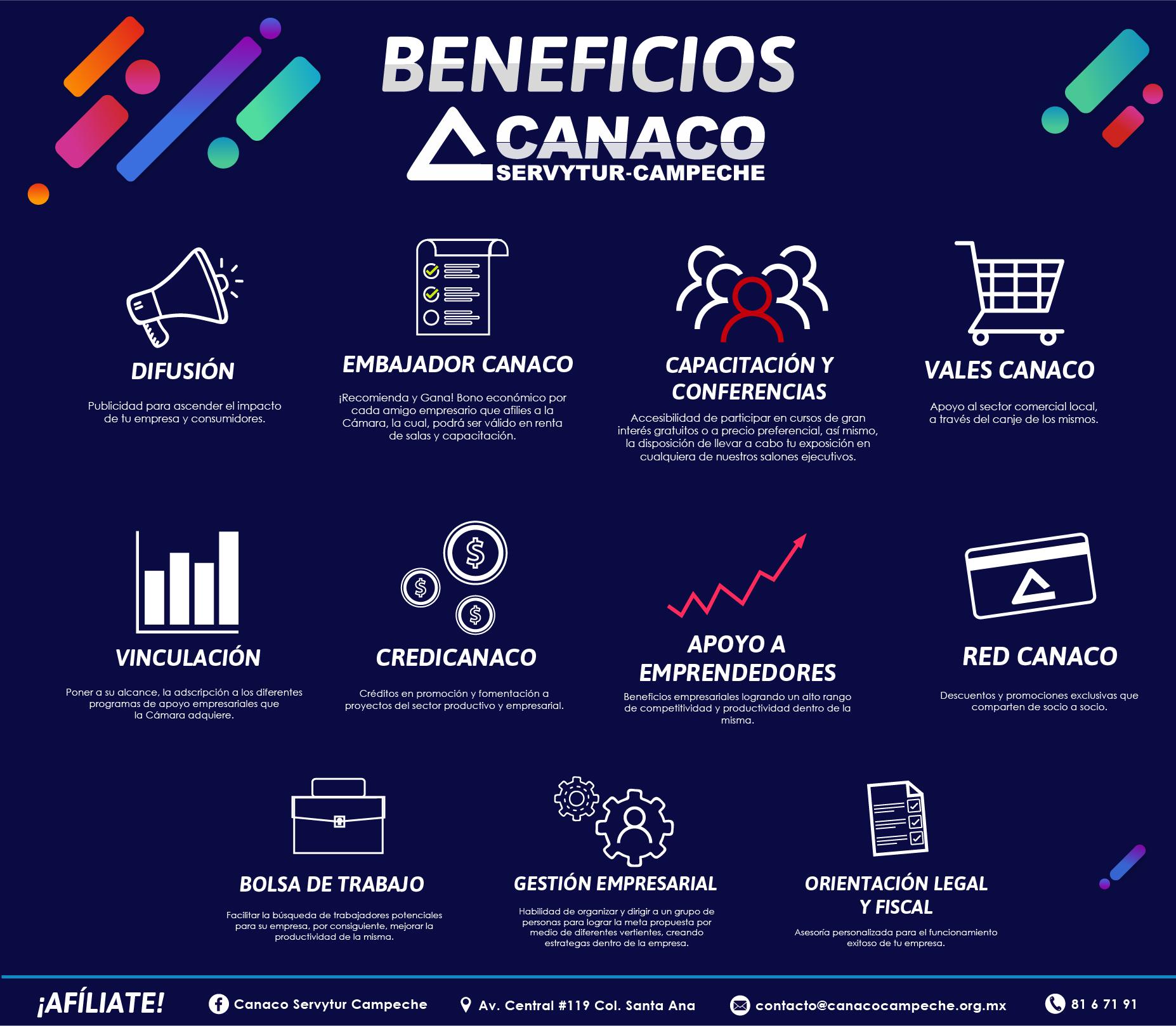 BeneficiosCANACO